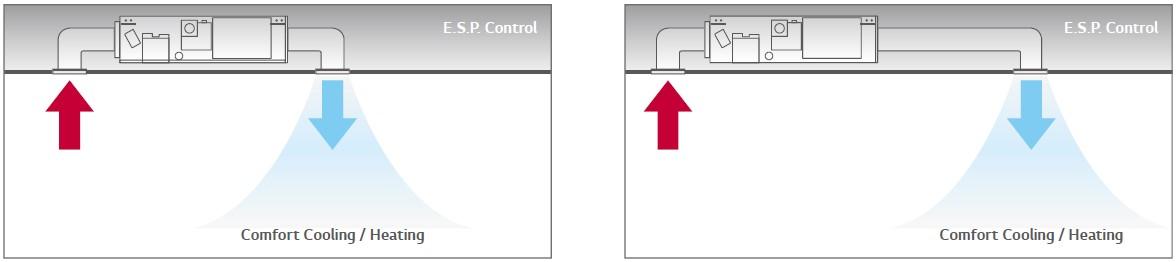 Control de presión externa E.P.S