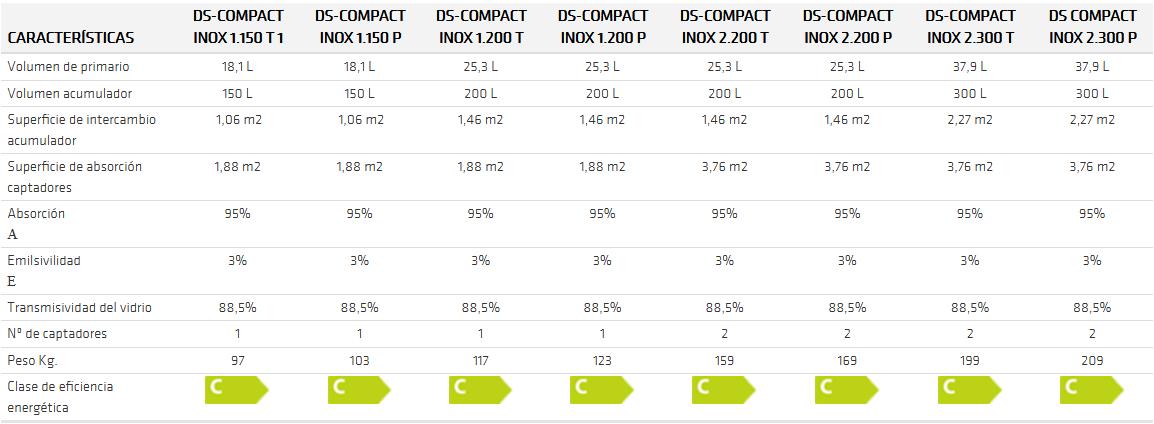 DS-Compact Inox-catalogo