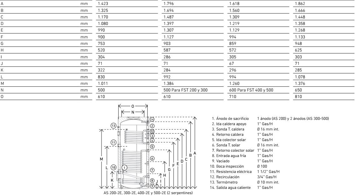 Dimensiones Acumulador esmaltado as e 200-500 L