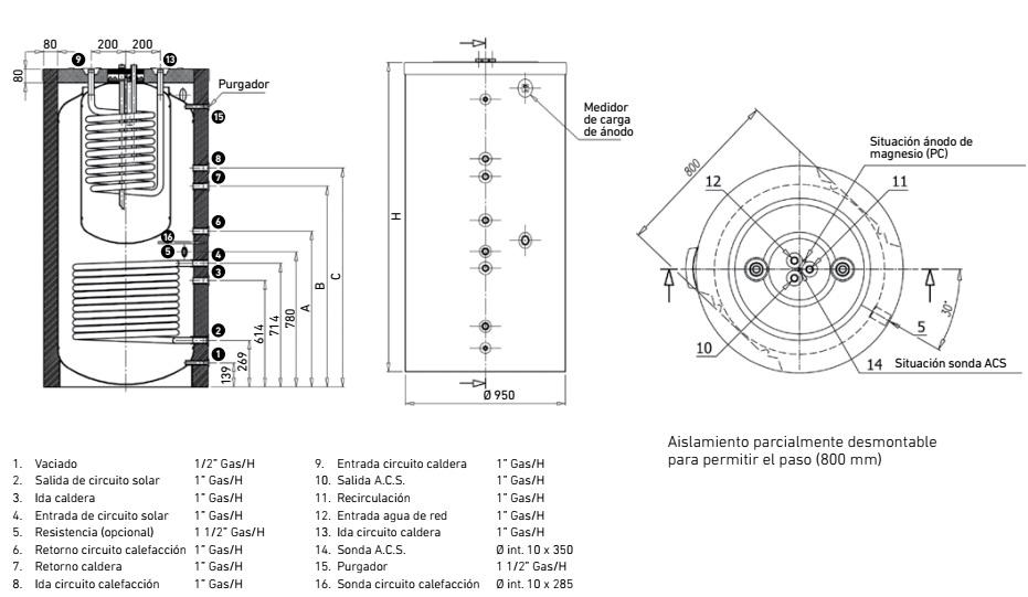 Dimensiones acumulador doble asc baxi