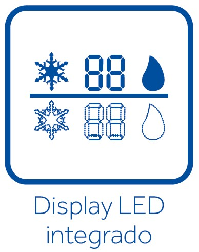 Display led