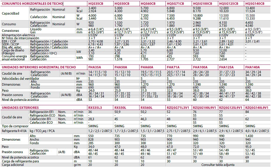 Ficha Técnica CONJUNTOS HORIZONTALES DE TECHO  SEASONAL CLASSIC