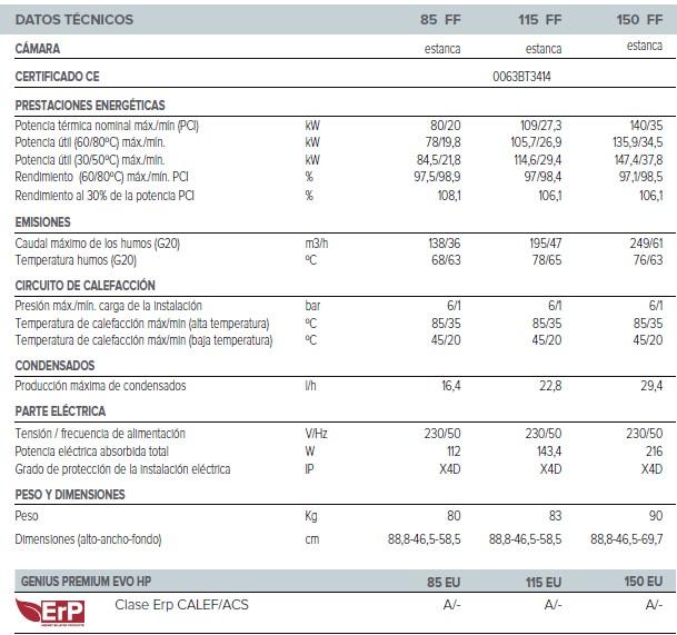 Ficha Técnica GENUS PREMIUM EVO HP 85-115-150