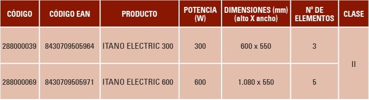 Ficha tecnica Ferroli Itano electric
