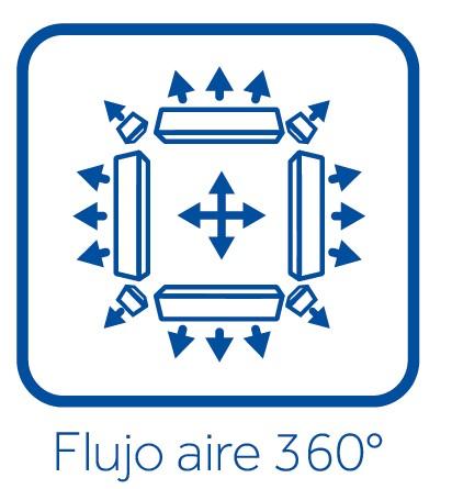 Flujo 360