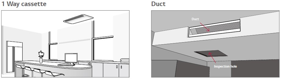 Instalación flexible 2 vías