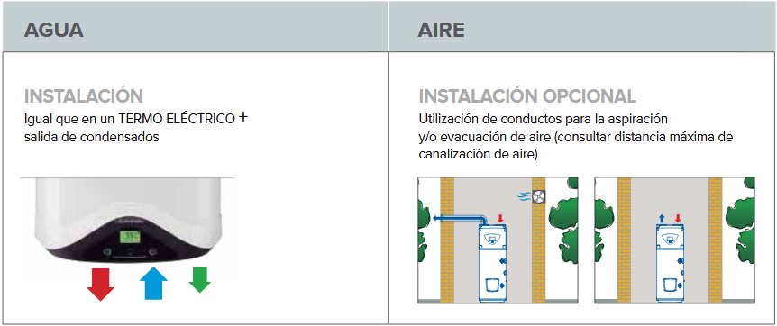 Instalacion bombas de calor Ariston monibloc