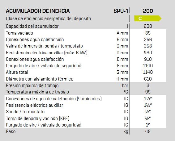 Interacumulador spu-1-200
