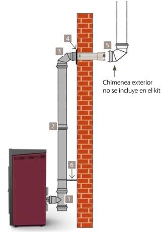 Lasian - kit de chimenea esquema instalación