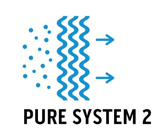 PURE SYSTEM 2