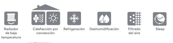 Radiador funcionalidades FSA