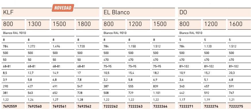Radiadores toalleros Baxi EL BLANCO