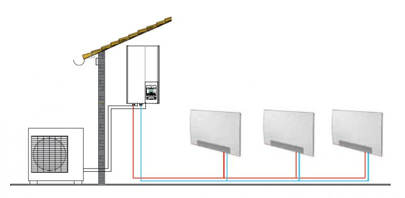 Diferencias radiadores de baja temperatura y radiadores de - Radiadores de aire ...