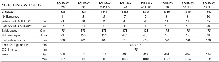 SOLIMAX FT