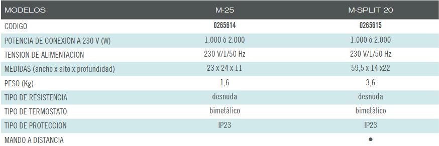 SPLIT M 20