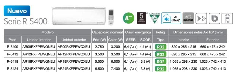 Samsung - serie R5400 R32