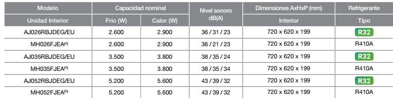 Samsung - unidad interior multi suelo r32