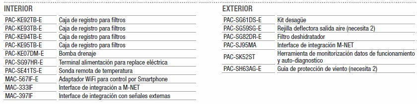 Aire Acondicionado Conductos Mitsubishi Electric HPEZS-M - accesorios