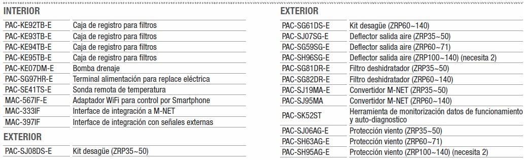Aire Acondicionado Conductos Mitsubishi Electric PEZS-M - Accesorios