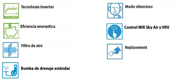 Unidad interior Conductos Daikin FXSQ-A - Caracteristicas