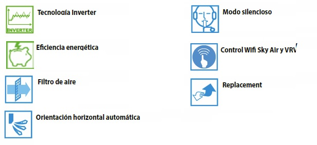 Unidad interior Split Daikin FXAQ-A - Caracteristicas