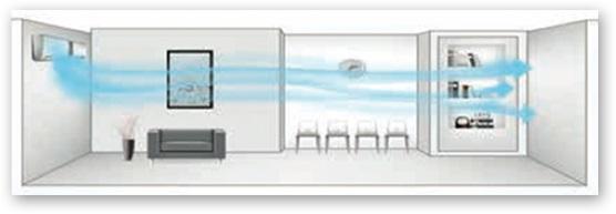 la función turbo del Aire Acondicionado Split Daitsu ASD9UI-BG