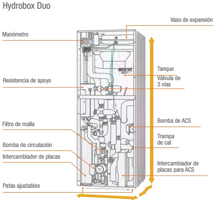 Hydrobox duo