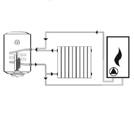 Esquema Termo eléctrico Ferroli POWERTERMO