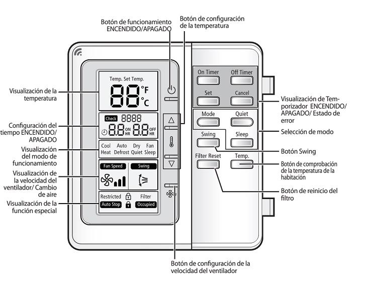 Control remoto con cable Samsung MWR-WH00 - Interfaz