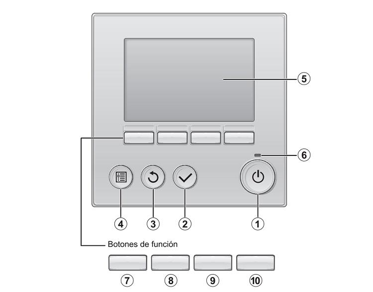 Mando Mitsubishi PAR-33MAA - Interfaz