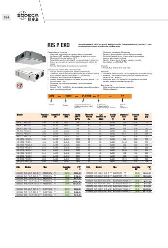 Recuperadores de aire Sodeca RIS P EKO-Ficha de producto