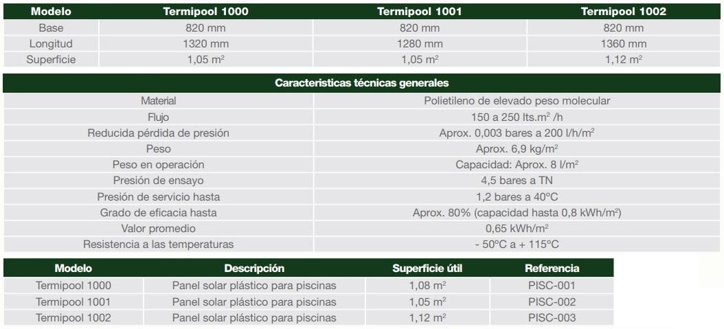 ficha-tecnica-panel-solar-para-piscina-termicol-