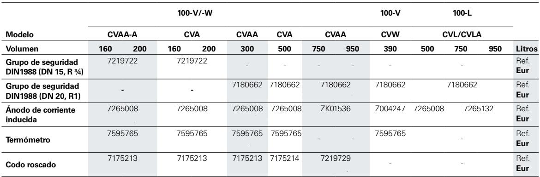 Viessman - accesorios vitocell 100-v