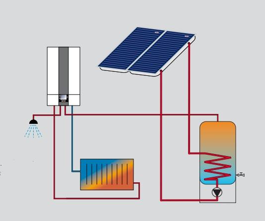 Wolf - kit de apoyo solar para acs db
