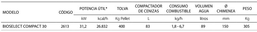 bioselect compact
