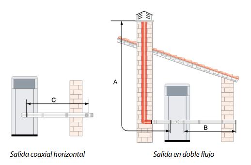 ejemplos evolution-ev-hfm-hfc pdf