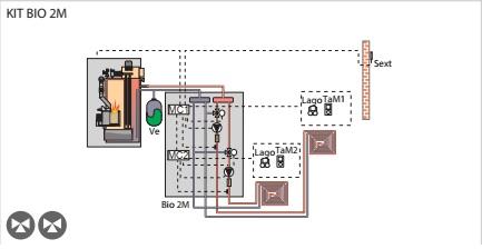 esquema kit hidraulico bio 2m