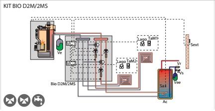 esquema kit hidraulico bio d2m m2s