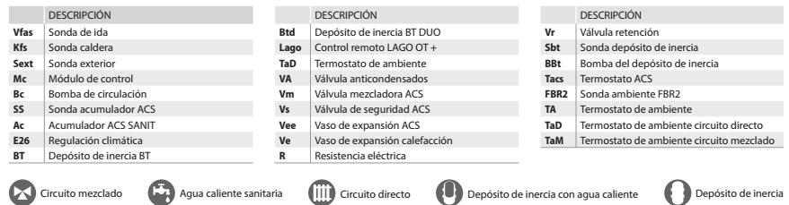 nombreclatura de kits hidraulicos domusa