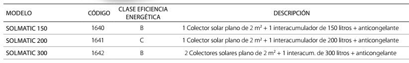 solarmatic ft